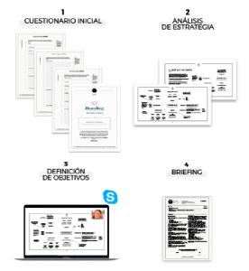 Fases-briefing-creativo-LLLU-Branding